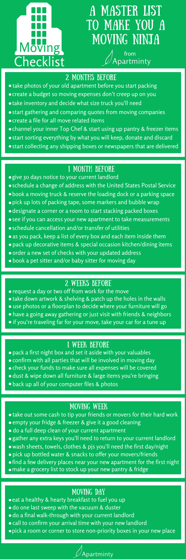 essential moving checklist | moving to a new apartment